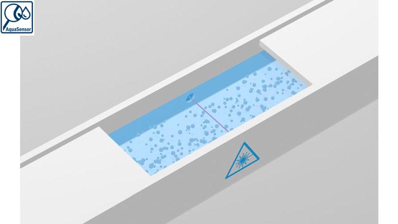 Máy rửa bát Bosch Aqua Sensor