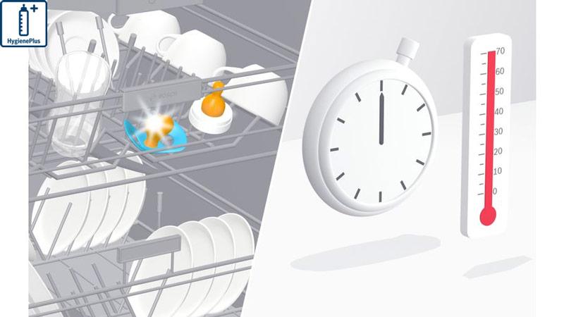 Máy rửa bát Bosch Auto Hygienne Plus