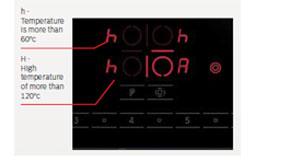 bếp từ Bosch PXE601DC1E cảnh báo nhiệt dư