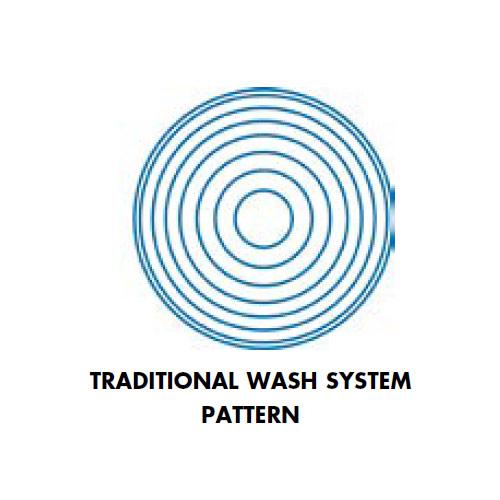 Máy rửa bát Smeg Traditional