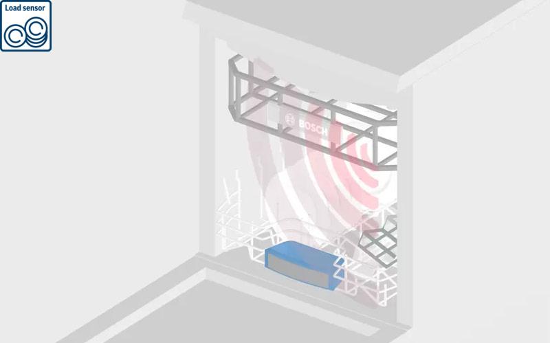 Bosch Dishwasher SMS6ECW57E load sensor
