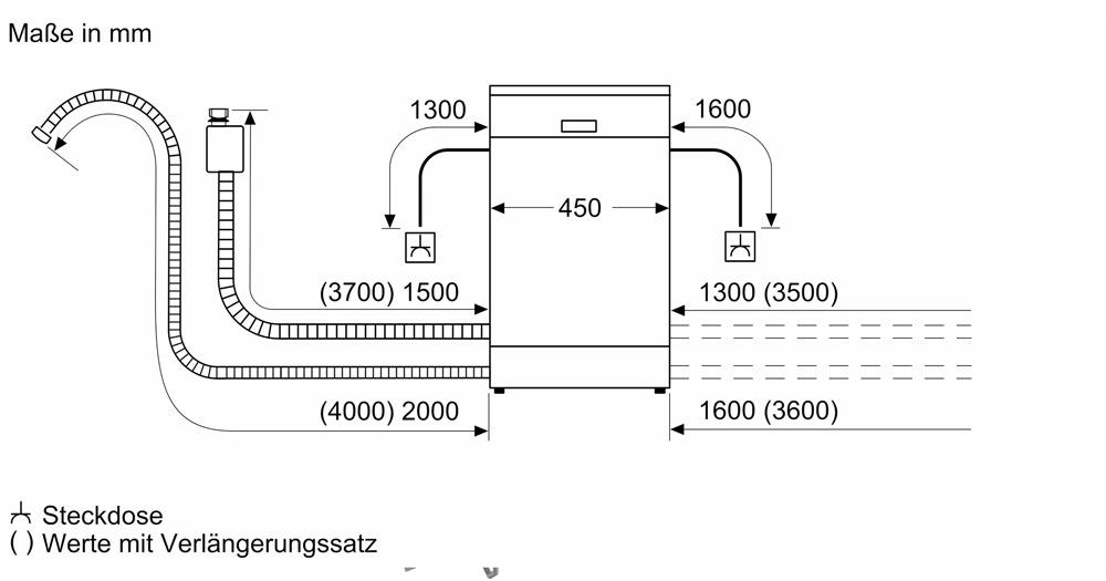 Máy rửa bát Bosch SPS6YMI17E
